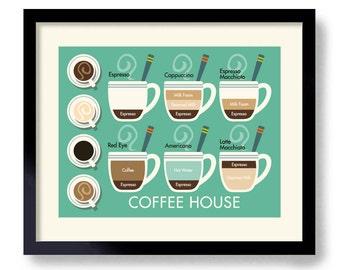 Coffee Mug Kitchen Art Coffee Sign Mid Century Modern Cathrineholm Coffee Decor Retro Kitchen Decor Cooking Utensils Kinds of Coffee Drinks