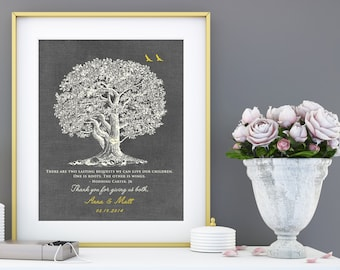 Wedding Gift for Parents from Bride and Groom, Thank you gift for Future In-Laws, Personalized Print custom colors, poster 8 x 10