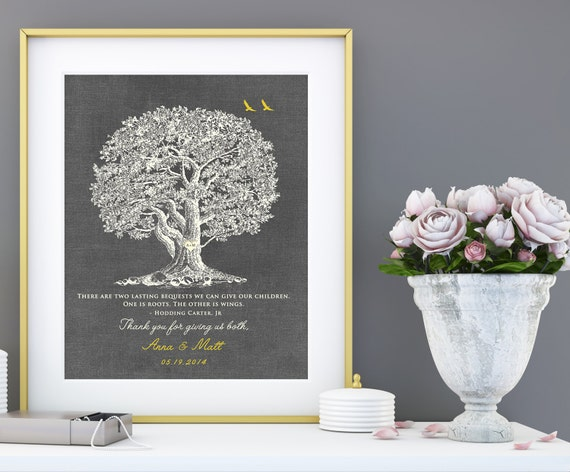 Unique Wedding Gifts For Parents Of The Bride And Groom : Wedding Gift for Parents from Bride and Groom, Thank you gift for ...