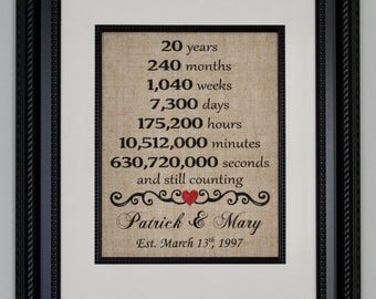 Twentieth Anniversary Burlap, Twentieth Year Married, 20th Anniversary, Twenty Year Anniversary, Burlap Print, Burlap Sign, Personalized