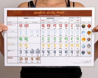 The Vedic Sanskrit STUDY CHART 11x17