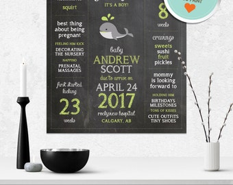 Whale Baby Shower Poster, Whale About Mommy Poster, Lime Green, Gray, Navy Blue (Matches Chalkboard, Chevron) | DIY