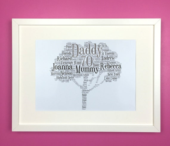 Wallverbs Family Tree Personalized Picture Frame Set: Items Similar To Family Tree Frame, Personalized Family