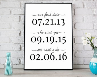 Special Dates, Custom Print, Anniversary Keepsake, Our First Date, She Said Yes, We Said I do, Our Love Story, Housewarming Gift- (D125)