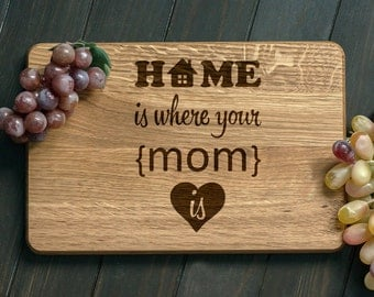 Mothers Day Gift Home Is Where Your Mom Is Gifts for Mom from Daughter Mom Birthday Gift Mom Gifts from Daughter Birthday Gifts for Mom