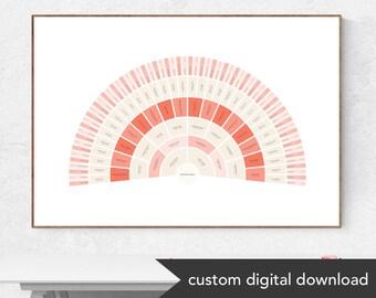 Custom Genealogy Family Tree Chart (Feminine Pink with Cream, either Circle Genealogy Chart or Fan Chart)