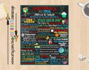 70th Birthday Poster, 70th Birthday Chalkboard, 1946 Party Decor, 70th Birthday Keepsake Gift, 70th Birthday Party Decoration