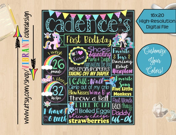 Unicorn Birthday Chalkboard Sign Unicorn Birthday Board Unicorn
