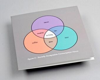 funny birthday card, maths birthday card, venn diagram, funny card, puns, teacher gifts, card for boyfriend, card for husband, student