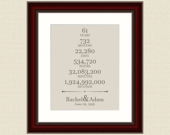 49th Wedding Anniversary Gift Ideas For Parents : 31st Wedding Anniversary Gift For Parents 31 Year Anniversary