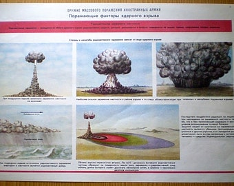 Soviet Vintage Educational Bilateral Poster on the Civil Defense of the 80s Nuclear explosion and the actions of the population during its