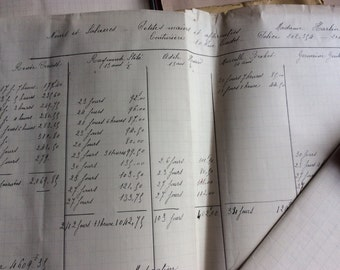 Folder of 1929 Vintage French handwritten Salary/ accounts official papers