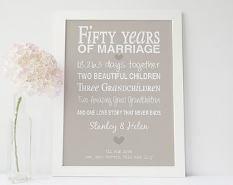 50th anniversary gift - personalised anniversary print- anniversary present- typographic 50th anniversary- anniversary milestones