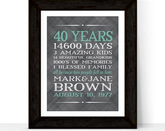 40th anniversary gift for parents 40 year anniversary, 40th wedding anniversary gift for parents, Personalized gift for grandparents 40th