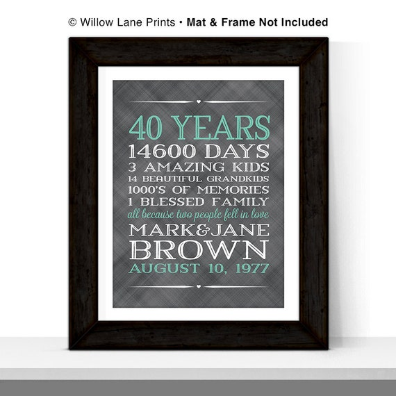 Wedding Anniversary Gifts For Parents 40 Years : gift for parents 40 year anniversary, 40th wedding anniversary gift ...