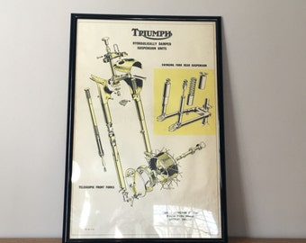 Vintage Triumph motorcycle 'exploded view' engineering poster