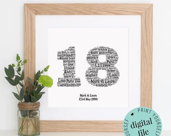 18th anniversary gift word art printable art 18 year anniversary 18th wedding