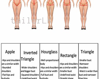 Standard Body Measurements#Sizing guide#Body Tape Measure