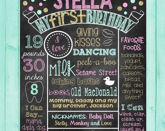 Polka Dot Birthday Chalkboard Pink and Gold Polka Dot First Birthday Chalkboard Polka Dots