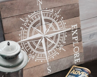 Explore, Compass sign
