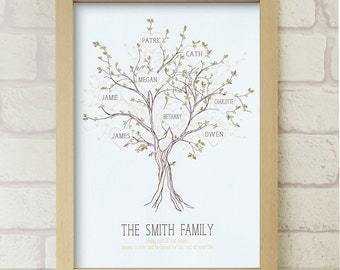 Personalised Heart Family Tree Framed Print