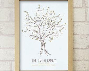 Personalised Heart Family Tree Framed Print