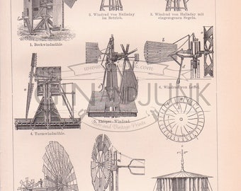 Vintage Wind Power print - Wind Turbines, Renewable energy, Mills, wind illustration from 1890