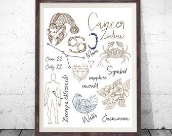 Zodiac Cancer, Cancer space, Space, Stars, Cancer Constellation, Cancer digital, Zodiac print, Zodiac Constellation, Stars constellation