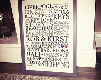 Personalised Memory Prints