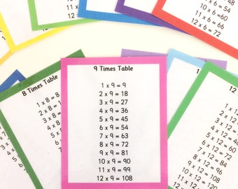 Times tables flash cards, Learning cards, KS1, Teaching resource, Maths aid, Homework, Timetables, Colourful, KS2