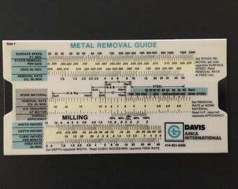 Vintage Slide Charts Metal Removal Guide
