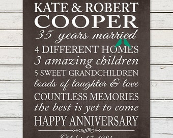 35th ANNIVERSARY MARRIAGE LOVE story art, Parents 35th Anniversary, Grandparents 35th Anniversary, Marriage stats, Marriage Love Story