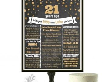 21st Birthday Sign, 21 Birthday decorations, 21st Birthday gift for her, 21st birthday for him, 21 birthday for him, Birthday gift PRINTABLE