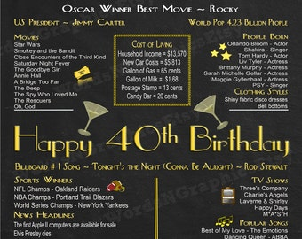 40Th Birthday Surprise Invitations for great invitation example