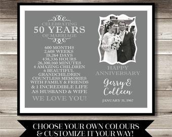 50 Year Anniversary Photo Gift, Digital print, 50th Anniversary gifts, present, Personalized, keepsake gift, golden anniversary