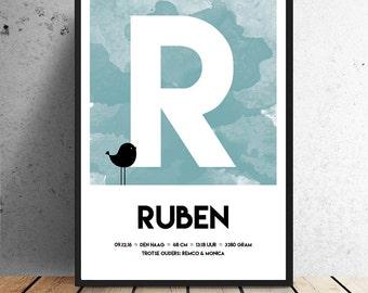 Birth poster Unisex