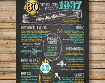 1937 -- 80th Birthday Chalkboard Poster, DIGITAL FILE, Perfect Gift, Color Customizable, 80 Years Ago Sign
