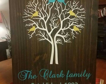 Family tree sign with birds