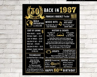 80th Birthday 80th Birthday gift 80th Birthday decorations 80th Birthday invitations 80th birthday poster 80th Anniversary 1937 facts 80th