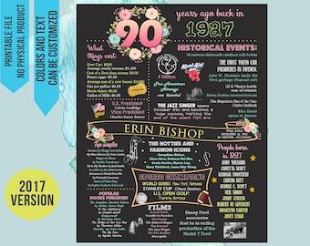 90th birthday gift for women, 90th birthday poster banner chalkboard Sign, 90th Birthday, 1927 Birthday, 90th Birthday gift, 1927
