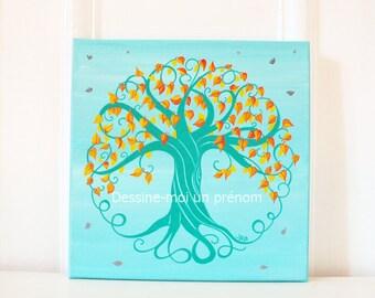 Tree of life - tree of fullness