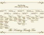 Custom Family Tree for CANDICE
