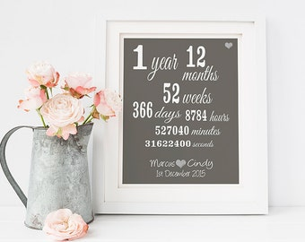 Personalised 1st anniversary print - first anniversary gift - custom anniversary art - anniversary present - one year anniversary gift