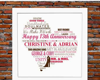 40th Wedding Anniversary Gifts New Zealand : anniversary gift 13 years anniversary 13 year wedding anniversary gift ...