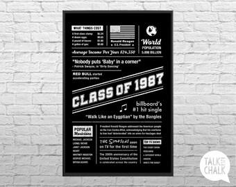 Class of 1987 DIGITAL Poster, 30 Year Reunion Digital Sign, PRINTABLE Class of 87 Poster, High School Reunion Decor, Class of 87 Sign