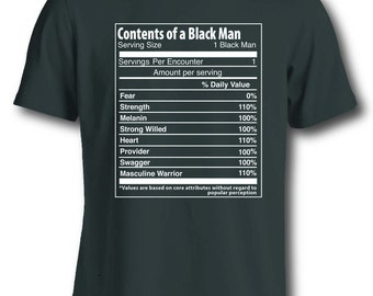 Content of a Black Man