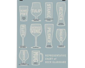 Beer Gift- Boyfriend Gift- Beer Glass Chart- Beer Poster- Beer Sign- Bar Decor- Craft Beer Gifts for Men- Home Brewer Gift