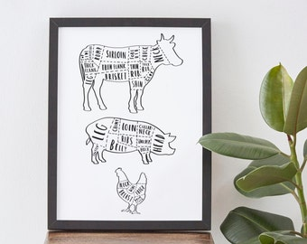 A4 Butcher Kitchen Print - butcher chart - butcher diagram - meat cuts print - butcher poster