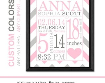 Baby girl birth stats, pink chevron birth announcement, new baby decor, birth statistics announcement wall decor, baby print, baby name art