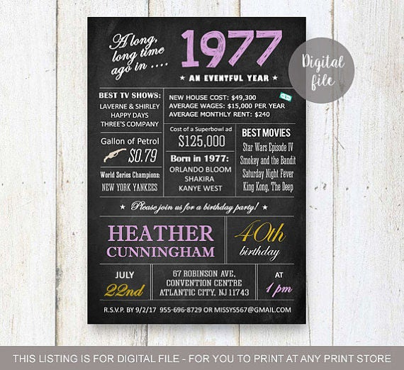 40th Birthday Invitations Chalkboard Invitation For Women